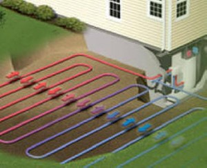 Basic information about geothermal heating systems costs