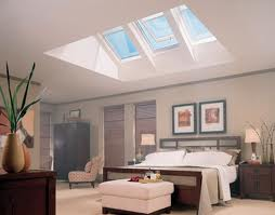 Skylights and their use
