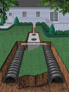 Costs of a septic tank