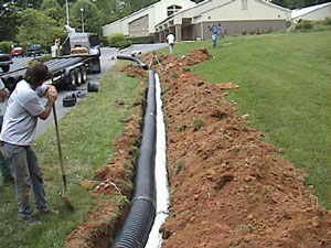 Various types of drainage systems